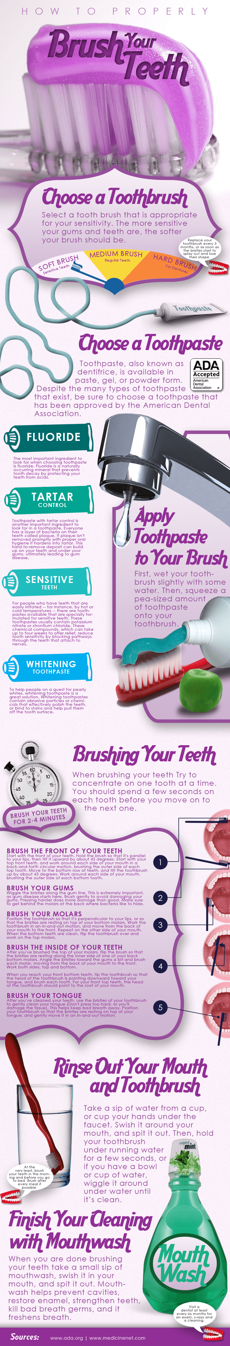 how_to_brush_your_teeth 2